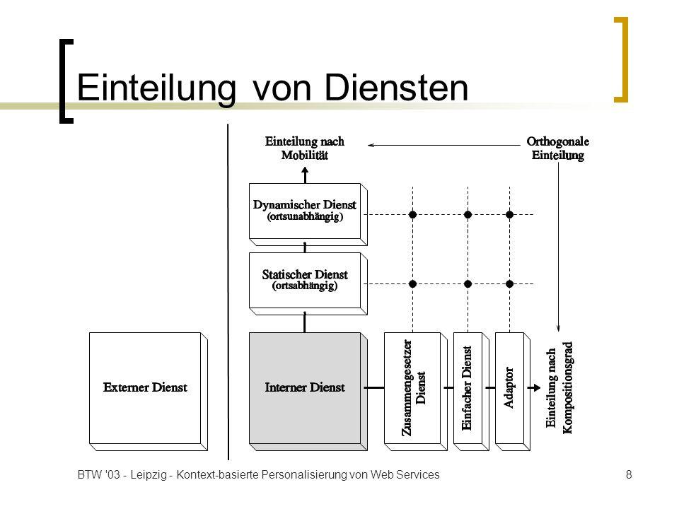 BTW 03 - Leipzig - Kontext-basierte Personalisierung von Web Services19 Antwort-Vorgaben Eigenschafts-Vorgaben: Abfrage von Eigenschaften einer Antwort Einfügen von Eigenschaften durch Dienste, Dienstplattform Selektions-Vorgaben: XPath-Anfragen auf SOAP-Antwort Beispiel: CN=Cust,O=Universität Passau, C=DE