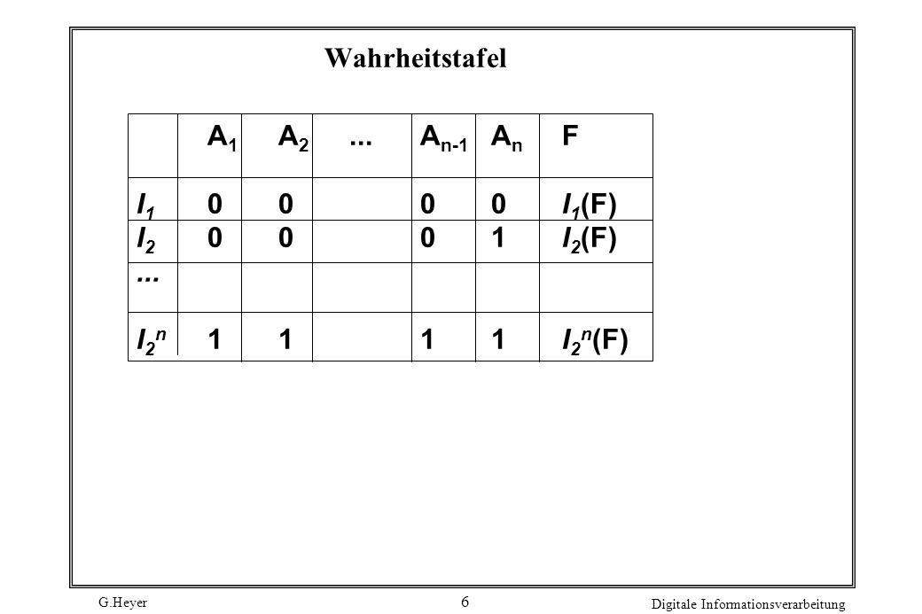 G.Heyer Digitale Informationsverarbeitung 5 Aussagenlogik - Semantik Wahrheitswerte: Elemente der Menge {0, 1} Interpretation: I A : D {0,1} mit D Tei