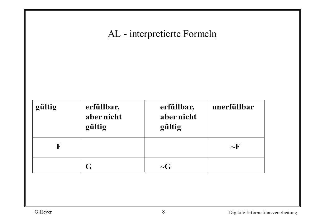 G.Heyer Digitale Informationsverarbeitung 7 Beispiel wir zeigen: B folgt logisch aus M = {A v B, ¬A} A0011A0011 B0101B0101 A v B 0 1 ¬A 1 0 Interpreta