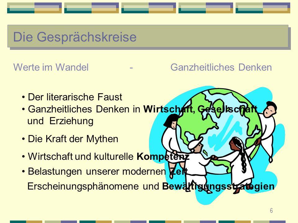 7 Projektarbeit Themen Autoland Sachsen LebensArt Powerfrauen Industriegeschichte MW Bildungsmarkt 50+ Kontakte Online Diese und andere Themen be-schäftigen unsere Interessenten in kleineren Grup- pen.