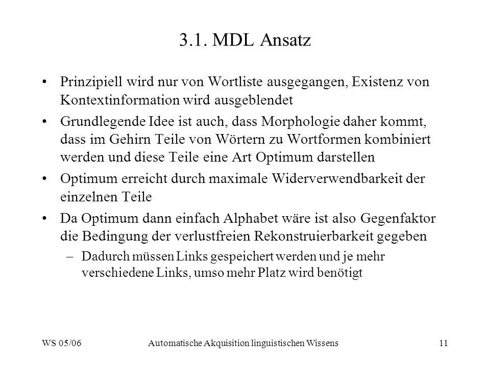 WS 05/06Automatische Akquisition linguistischen Wissens11 3.1. MDL Ansatz Prinzipiell wird nur von Wortliste ausgegangen, Existenz von Kontextinformat