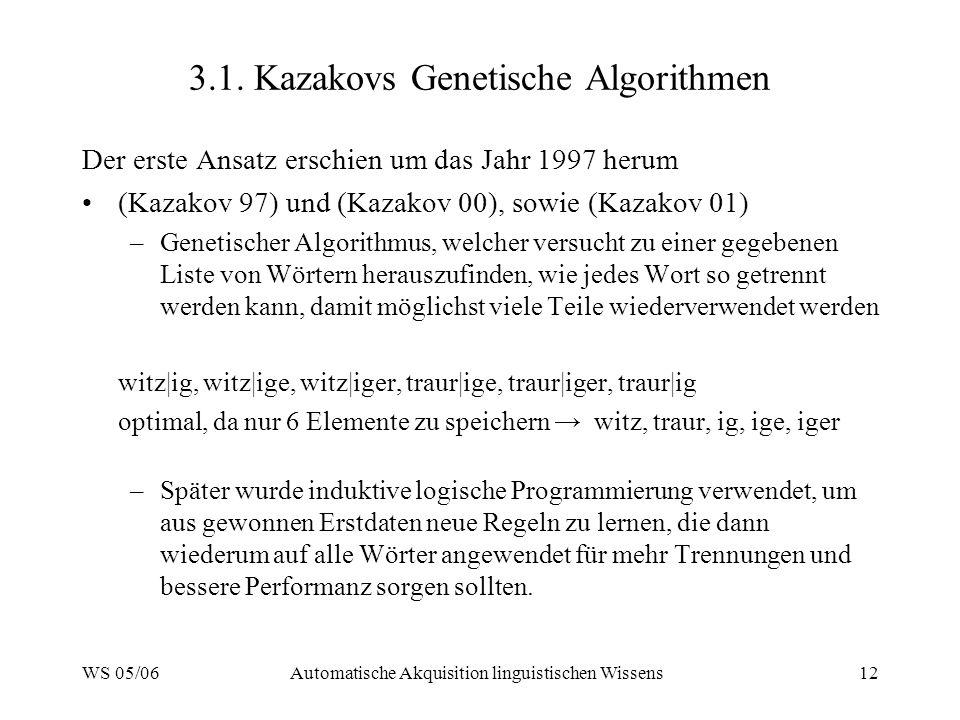 WS 05/06Automatische Akquisition linguistischen Wissens12 3.1. Kazakovs Genetische Algorithmen Der erste Ansatz erschien um das Jahr 1997 herum (Kazak