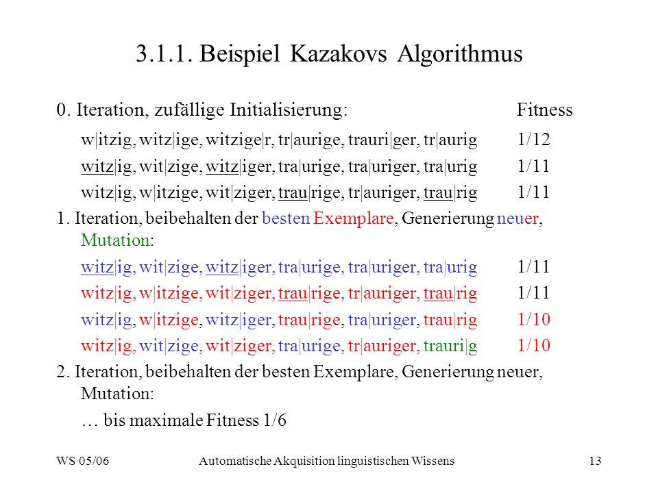 WS 05/06Automatische Akquisition linguistischen Wissens13 3.1.1. Beispiel Kazakovs Algorithmus 0. Iteration, zufällige Initialisierung:Fitness w|itzig
