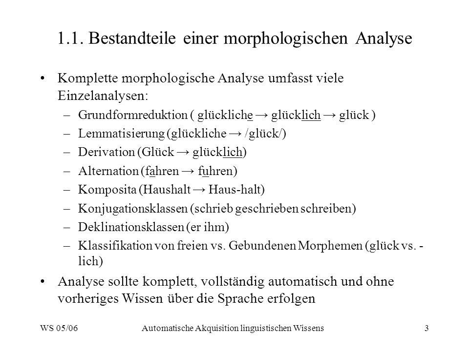WS 05/06Automatische Akquisition linguistischen Wissens3 1.1. Bestandteile einer morphologischen Analyse Komplette morphologische Analyse umfasst viel