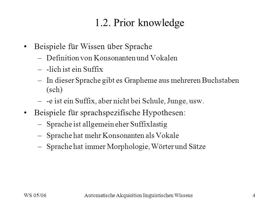 WS 05/06Automatische Akquisition linguistischen Wissens4 1.2. Prior knowledge Beispiele für Wissen über Sprache –Definition von Konsonanten und Vokale