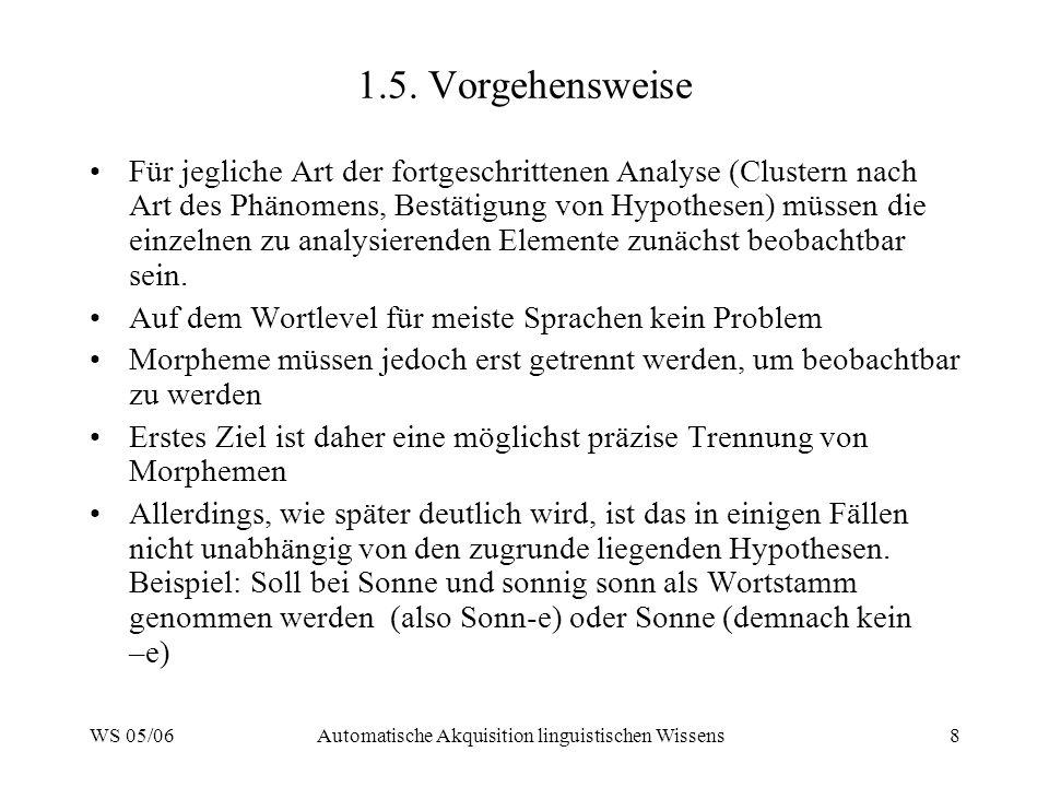 WS 05/06Automatische Akquisition linguistischen Wissens8 1.5. Vorgehensweise Für jegliche Art der fortgeschrittenen Analyse (Clustern nach Art des Phä