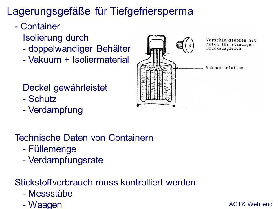 Lagerungsgefäße für Tiefgefriersperma - Container Isolierung durch - doppelwandiger Behälter - Vakuum + Isoliermaterial Deckel gewährleistet - Schutz - Verdampfung Technische Daten von Containern - Füllemenge - Verdampfungsrate Stickstoffverbrauch muss kontrolliert werden - Messstäbe - Waagen AGTK Wehrend