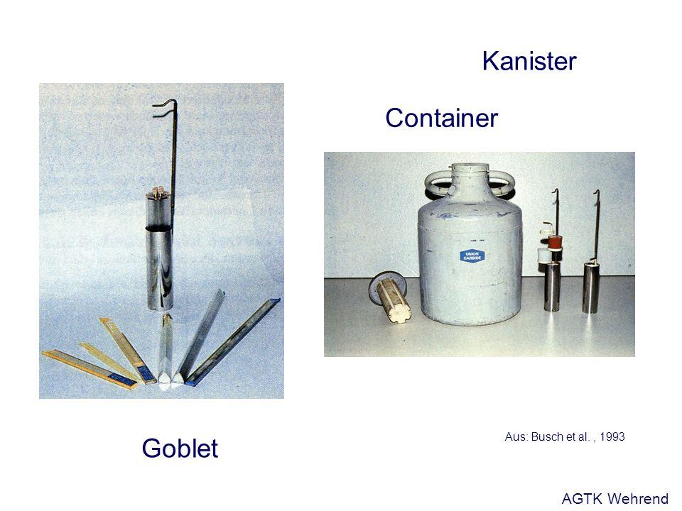 Aus: Busch et al., 1993 Container Kanister Goblet AGTK Wehrend