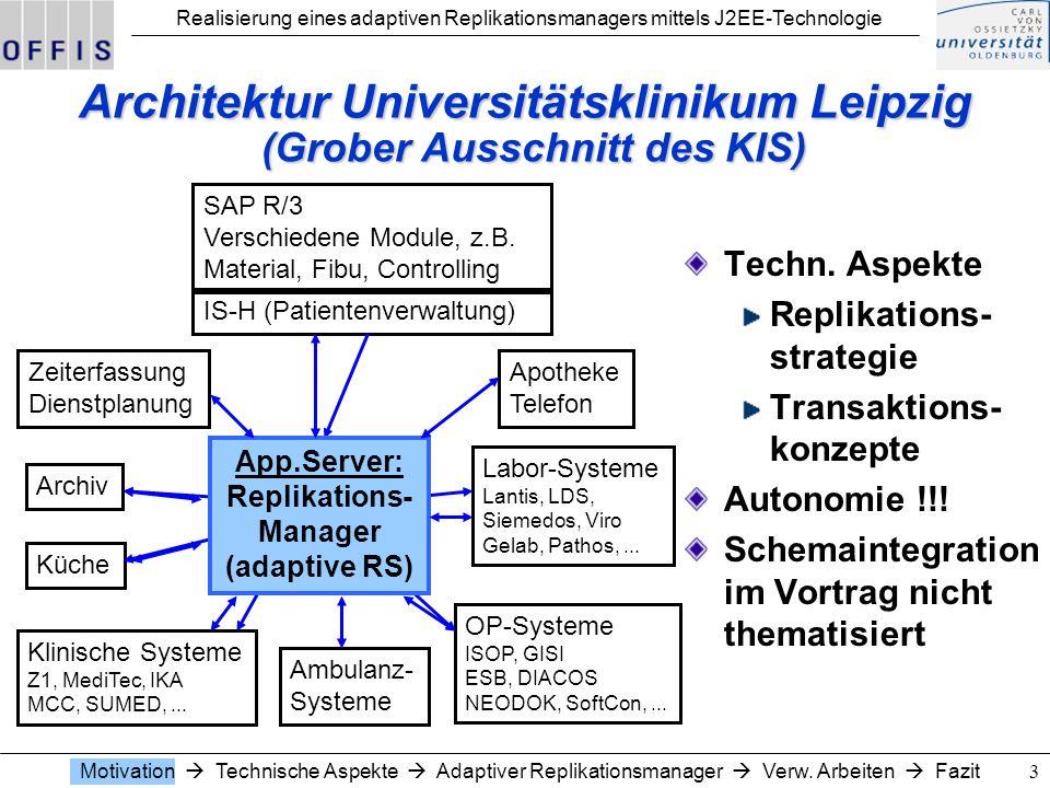 Realisierung eines adaptiven Replikationsmanagers mittels J2EE-Technologie 3 Architektur Universitätsklinikum Leipzig Techn.