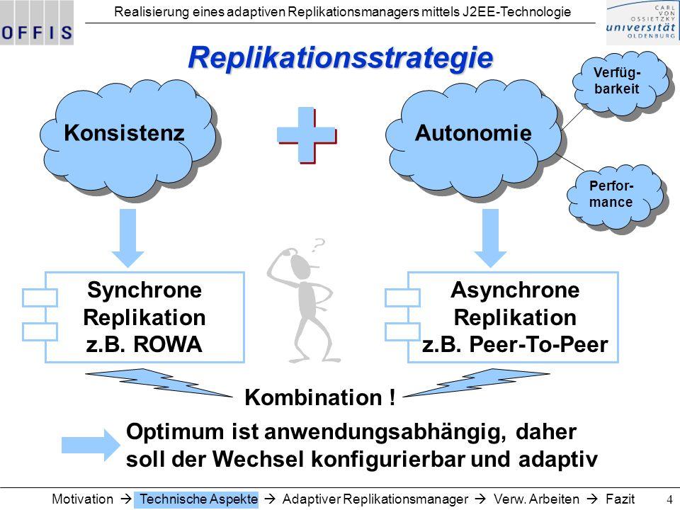 Realisierung eines adaptiven Replikationsmanagers mittels J2EE-Technologie 4Motivation Technische Aspekte Adaptiver Replikationsmanager Verw.