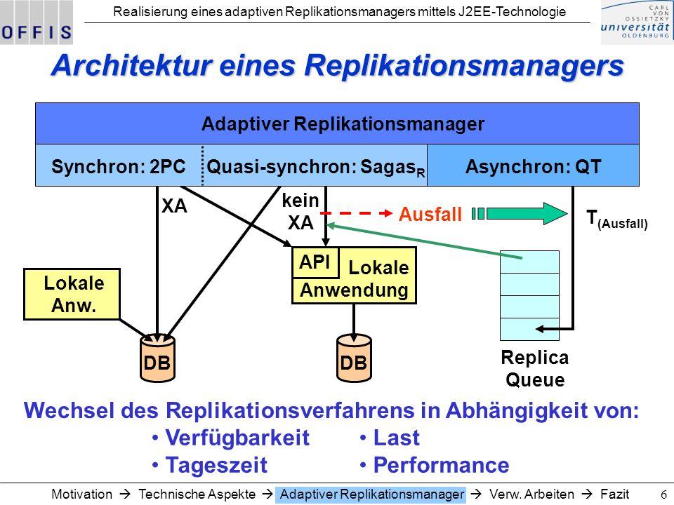 Realisierung eines adaptiven Replikationsmanagers mittels J2EE-Technologie 7 DB JDBC Replikationsmanager DB JCA Ressourcen- adapter Applik.