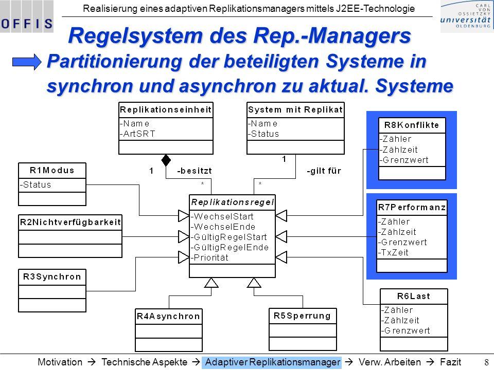 Realisierung eines adaptiven Replikationsmanagers mittels J2EE-Technologie 9 Komponenten des Rep.-Managers Motivation Technische Aspekte Adaptiver Replikationsmanager Verw.