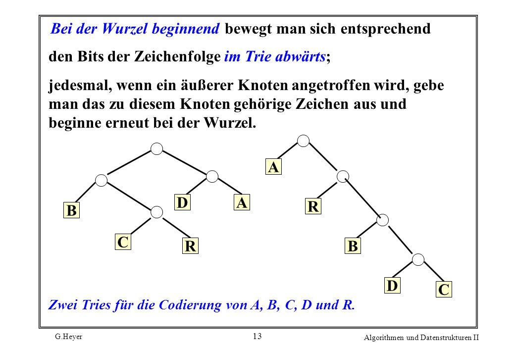 G.Heyer Algorithmen und Datenstrukturen II 13 Bei der Wurzel beginnend bewegt man sich entsprechend den Bits der Zeichenfolge im Trie abwärts; jedesma