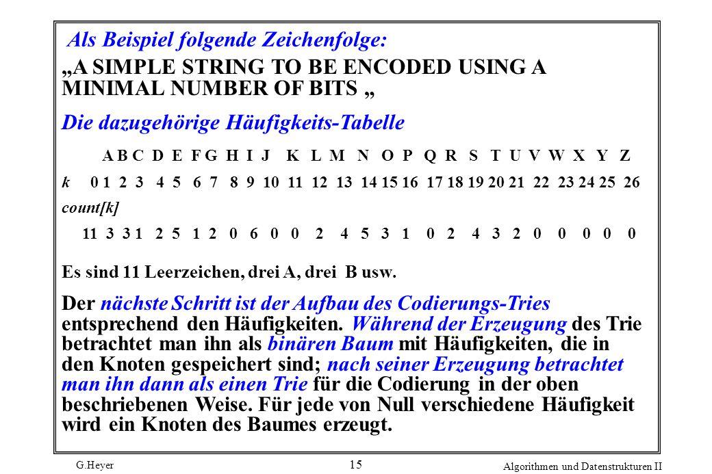 G.Heyer Algorithmen und Datenstrukturen II 15 Als Beispiel folgende Zeichenfolge: A SIMPLE STRING TO BE ENCODED USING A MINIMAL NUMBER OF BITS Die daz