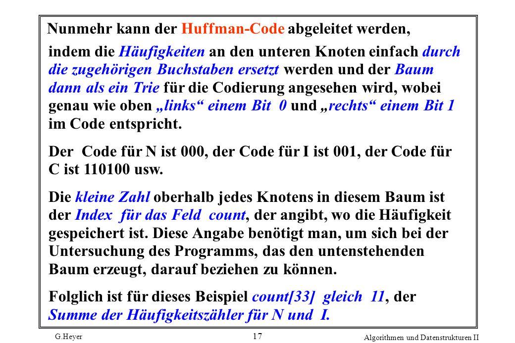 G.Heyer Algorithmen und Datenstrukturen II 17 Nunmehr kann der Huffman-Code abgeleitet werden, indem die Häufigkeiten an den unteren Knoten einfach du