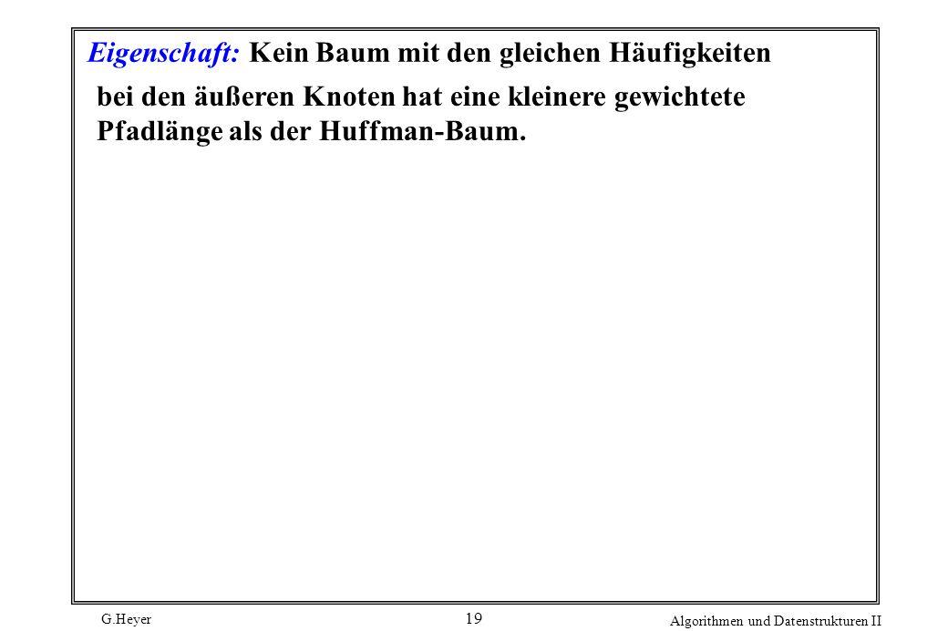 G.Heyer Algorithmen und Datenstrukturen II 19 Eigenschaft: Kein Baum mit den gleichen Häufigkeiten bei den äußeren Knoten hat eine kleinere gewichtete