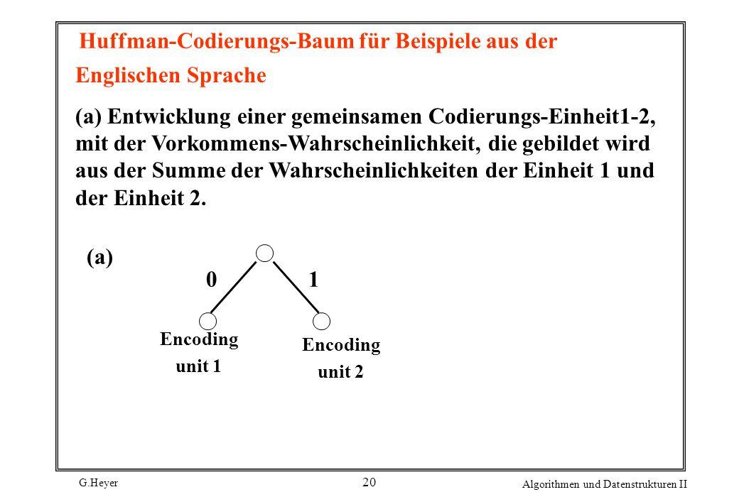 G.Heyer Algorithmen und Datenstrukturen II 20 Huffman-Codierungs-Baum für Beispiele aus der Englischen Sprache (a) Entwicklung einer gemeinsamen Codie
