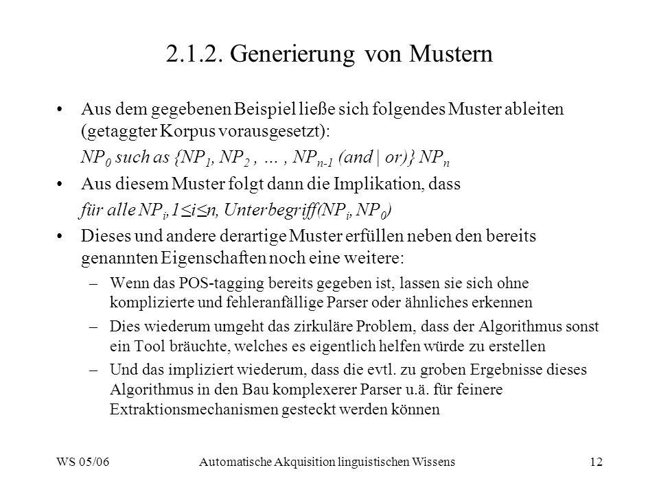 WS 05/06Automatische Akquisition linguistischen Wissens12 2.1.2.