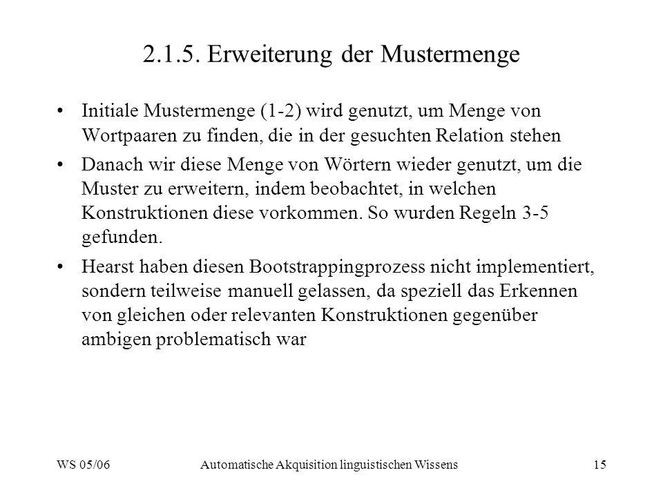 WS 05/06Automatische Akquisition linguistischen Wissens15 2.1.5.