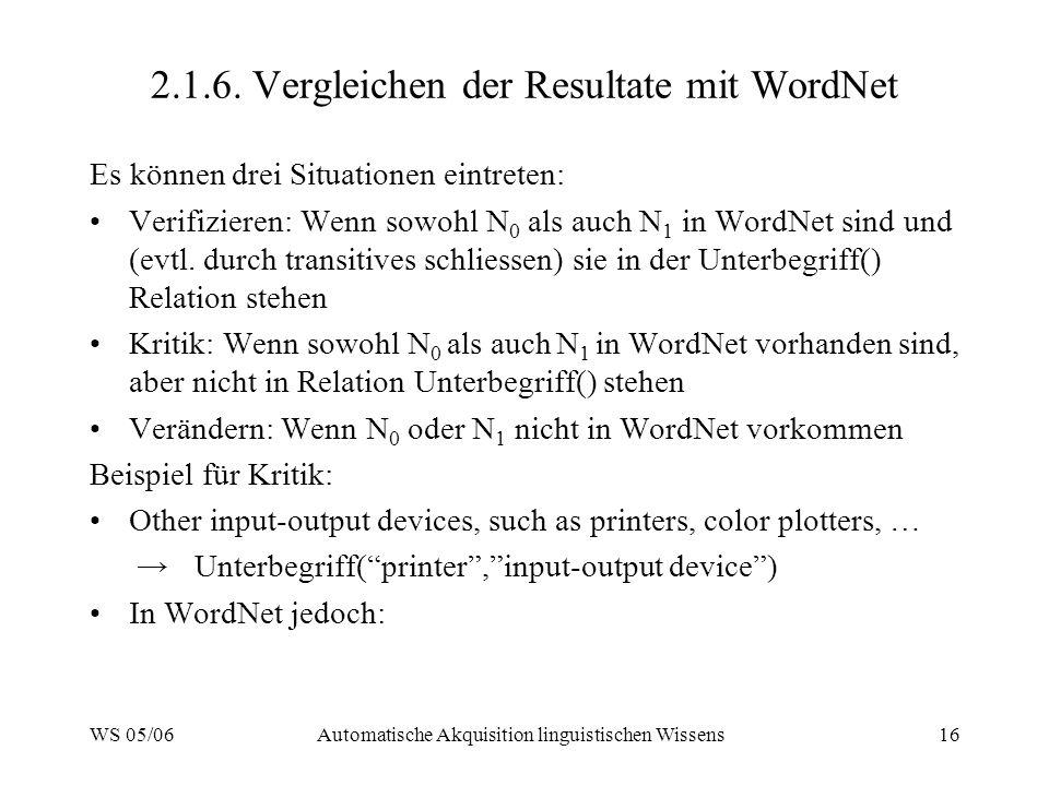 WS 05/06Automatische Akquisition linguistischen Wissens16 2.1.6.
