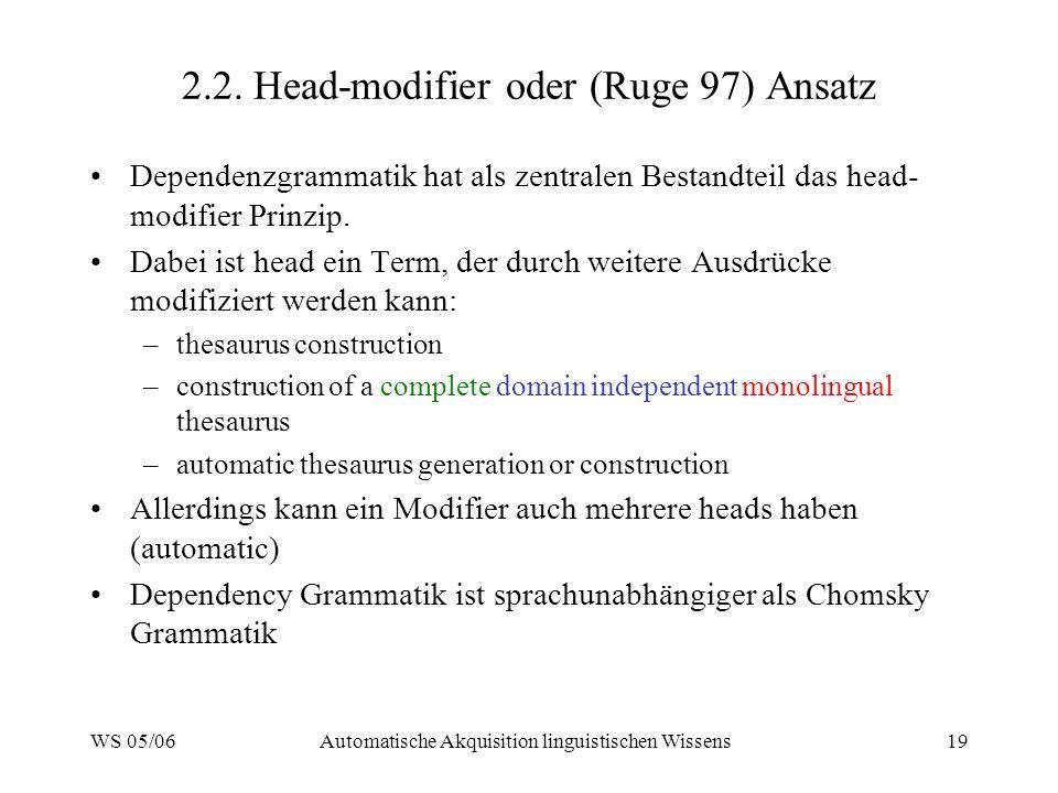 WS 05/06Automatische Akquisition linguistischen Wissens19 2.2.