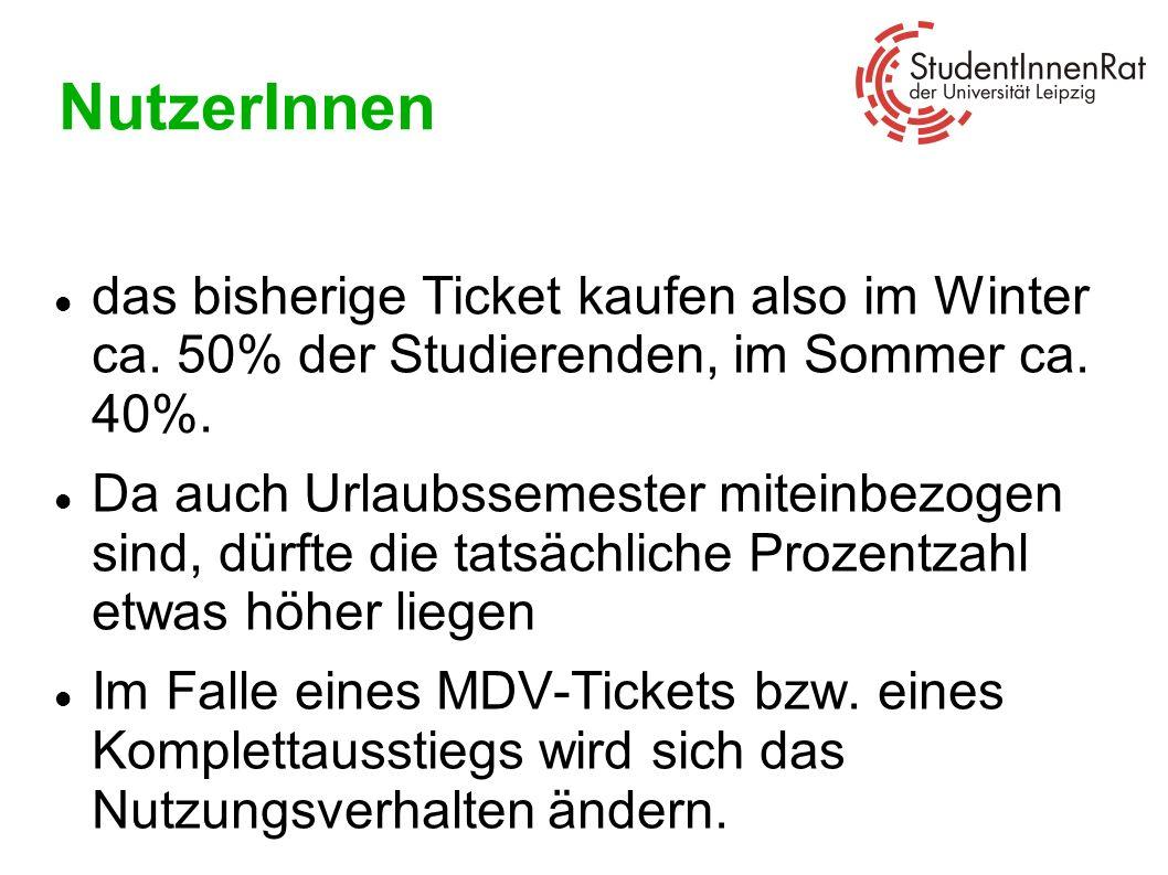 NutzerInnen das bisherige Ticket kaufen also im Winter ca. 50% der Studierenden, im Sommer ca. 40%. Da auch Urlaubssemester miteinbezogen sind, dürfte