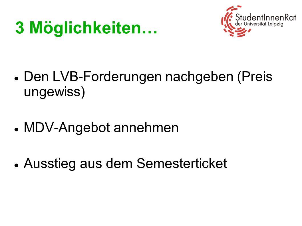 3 Möglichkeiten… Den LVB-Forderungen nachgeben (Preis ungewiss) MDV-Angebot annehmen Ausstieg aus dem Semesterticket