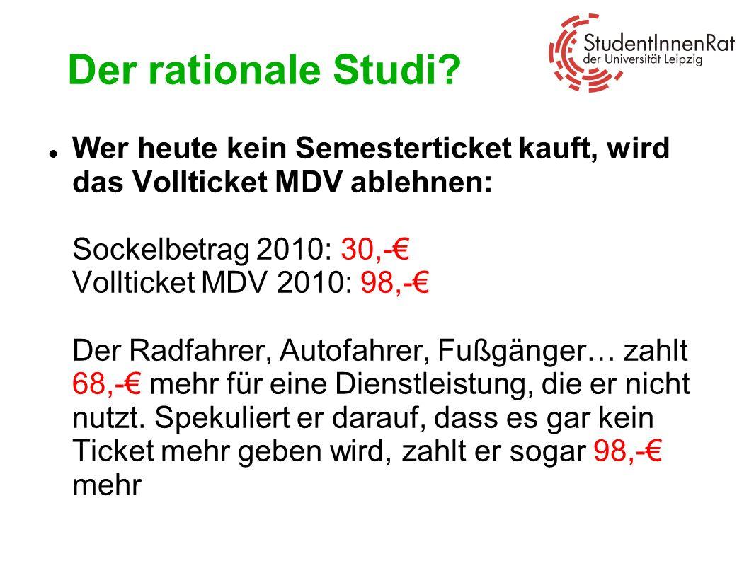 Der rationale Studi? Wer heute kein Semesterticket kauft, wird das Vollticket MDV ablehnen: Sockelbetrag 2010: 30,- Vollticket MDV 2010: 98,- Der Radf