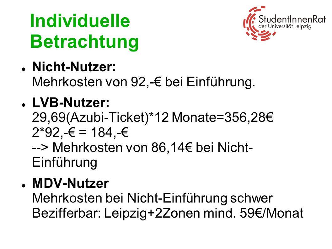 Individuelle Betrachtung Nicht-Nutzer: Mehrkosten von 92,- bei Einführung. LVB-Nutzer: 29,69(Azubi-Ticket)*12 Monate=356,28 2*92,- = 184,- --> Mehrkos