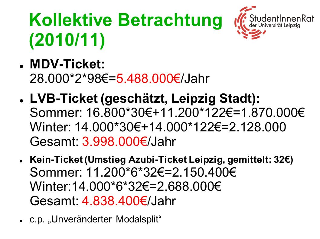 Kollektive Betrachtung (2010/11) MDV-Ticket: 28.000*2*98=5.488.000/Jahr LVB-Ticket (geschätzt, Leipzig Stadt): Sommer: 16.800*30+11.200*122=1.870.000