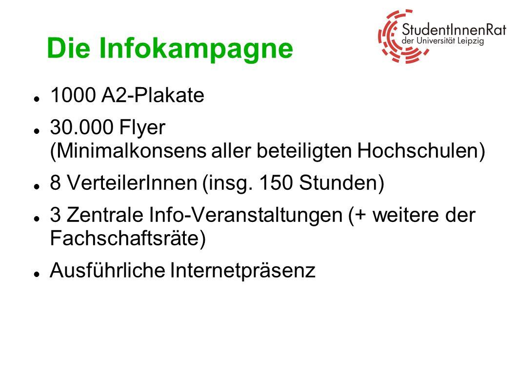 Die Infokampagne 1000 A2-Plakate 30.000 Flyer (Minimalkonsens aller beteiligten Hochschulen) 8 VerteilerInnen (insg. 150 Stunden) 3 Zentrale Info-Vera