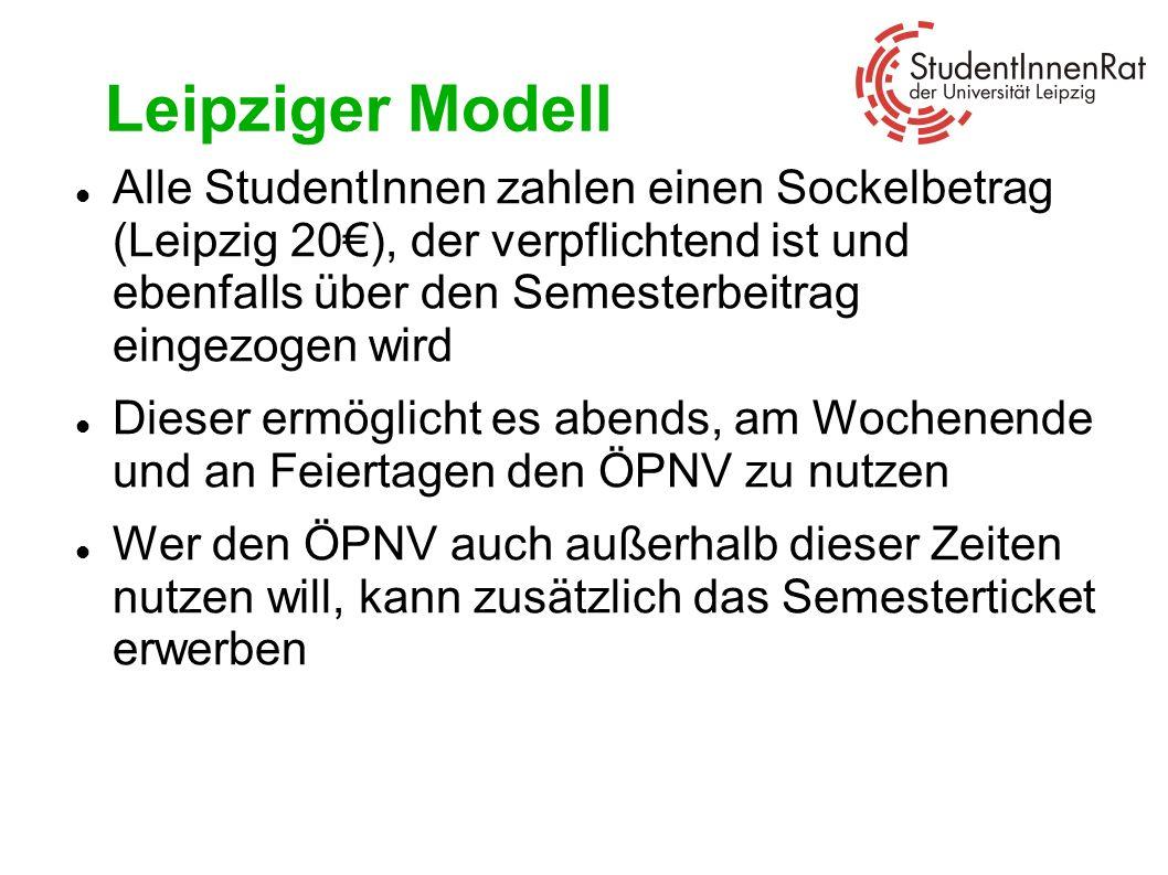 Leipziger Modell Alle StudentInnen zahlen einen Sockelbetrag (Leipzig 20), der verpflichtend ist und ebenfalls über den Semesterbeitrag eingezogen wir