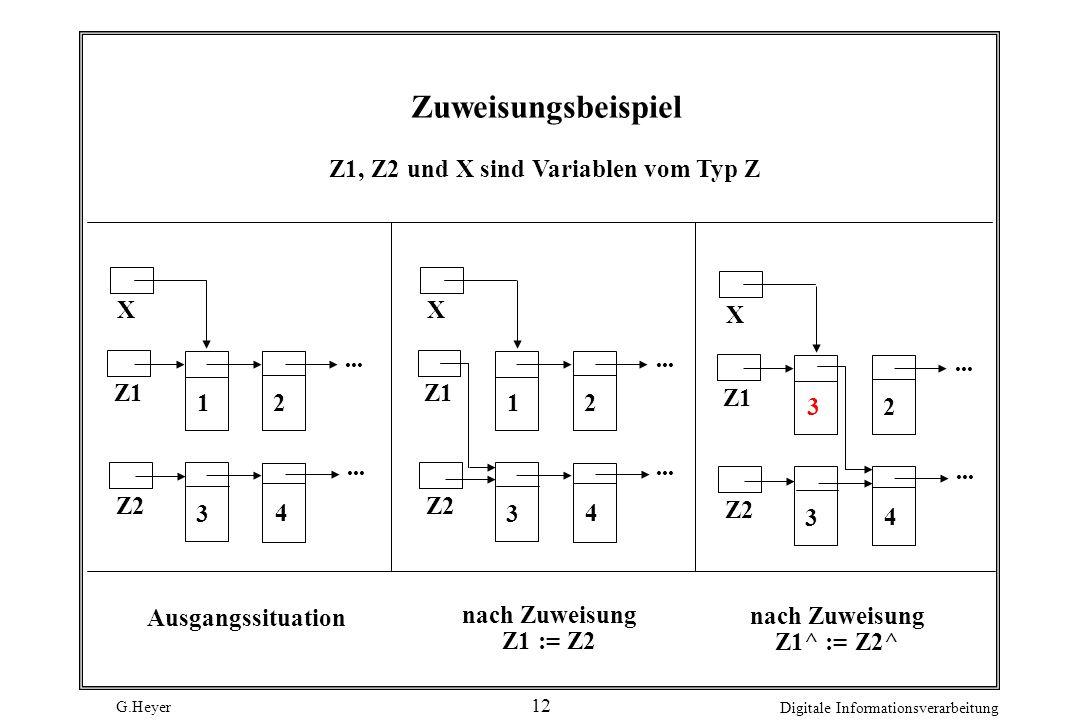 G.Heyer Digitale Informationsverarbeitung 12 Zuweisungsbeispiel 12 3 4... Z1 Z2 X Z1, Z2 und X sind Variablen vom Typ Z Ausgangssituation nach Zuweisu