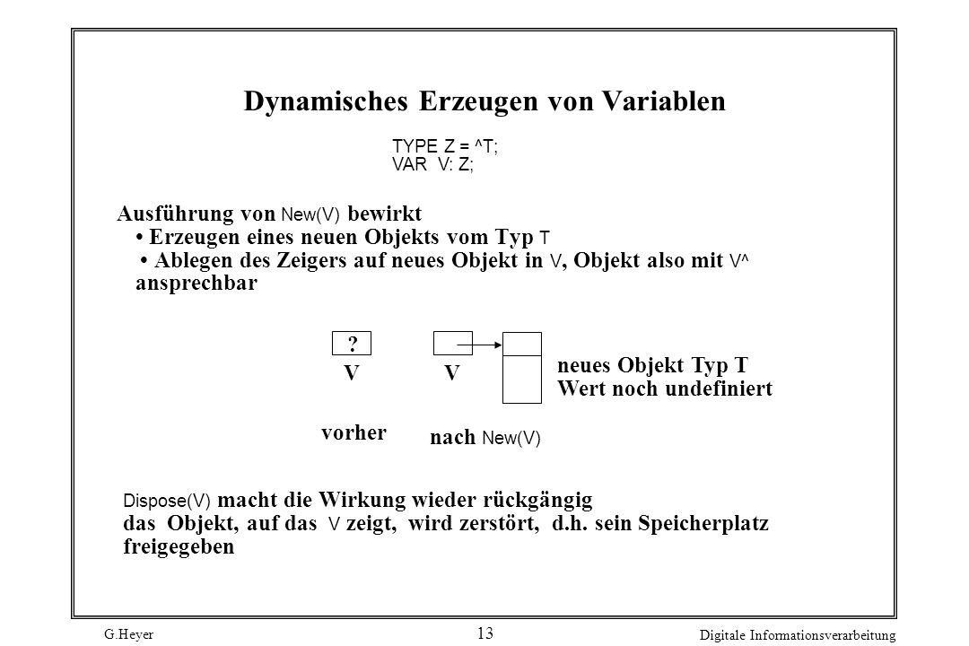 G.Heyer Digitale Informationsverarbeitung 13 Dynamisches Erzeugen von Variablen TYPE Z = ^T; VAR V: Z; Ausführung von New(V) bewirkt Erzeugen eines ne