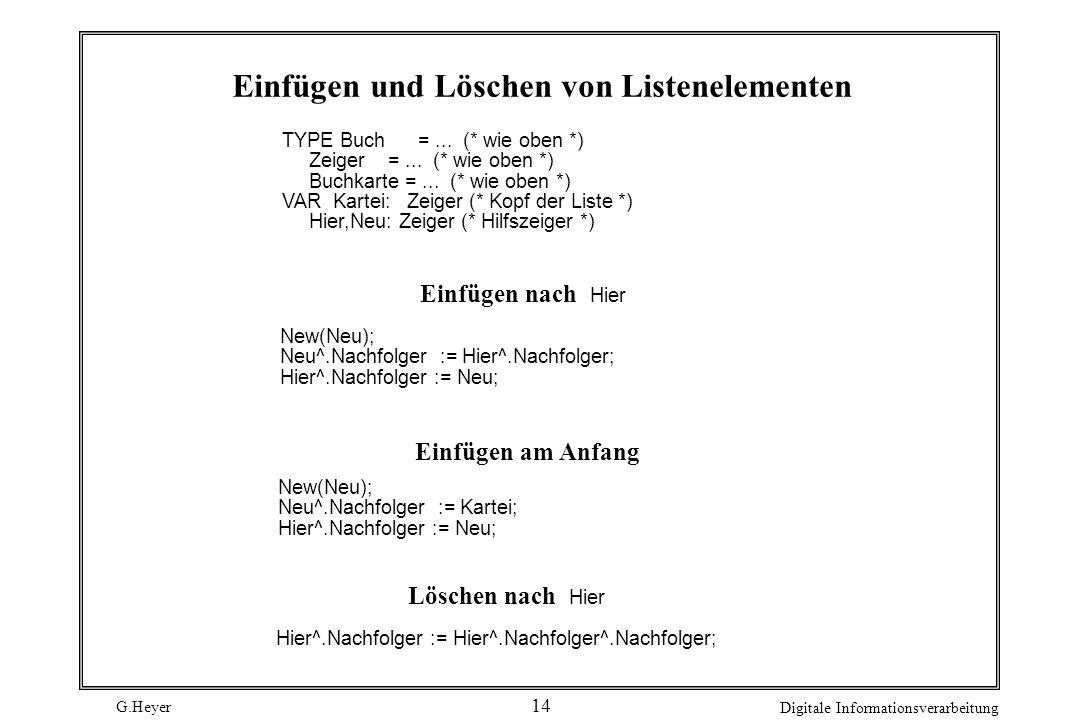 G.Heyer Digitale Informationsverarbeitung 14 Einfügen und Löschen von Listenelementen TYPE Buch =... (* wie oben *) Zeiger =... (* wie oben *) Buchkar