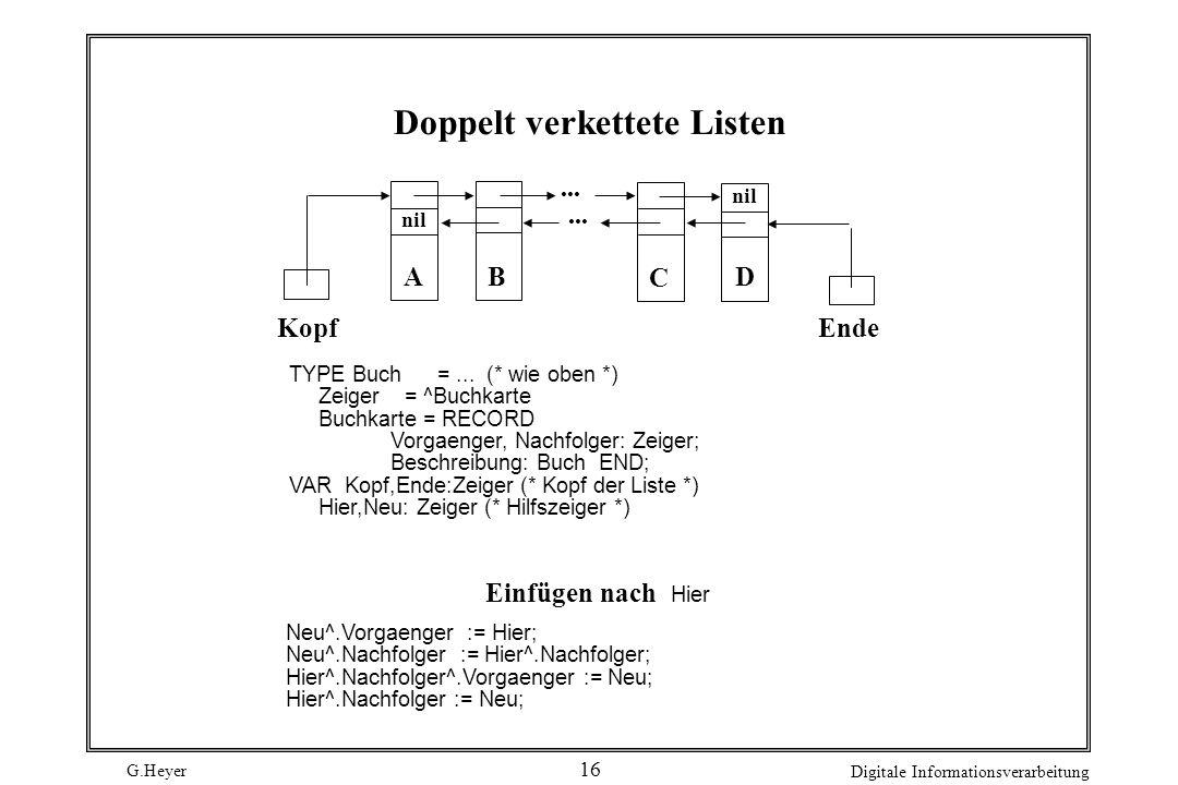G.Heyer Digitale Informationsverarbeitung 16 Doppelt verkettete Listen Kopf AB C D Ende nil... TYPE Buch =... (* wie oben *) Zeiger = ^Buchkarte Buchk