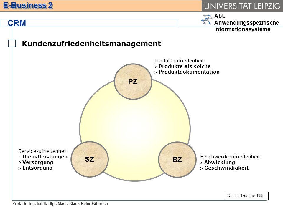 Abt. Anwendungsspezifische Informationssysteme Prof. Dr. Ing. habil. Dipl. Math. Klaus Peter Fähnrich E-Business 2 CRM Kundenzufriedenheitsmanagement
