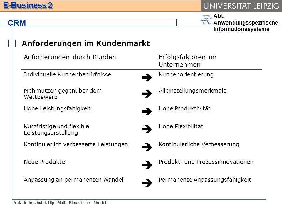Abt. Anwendungsspezifische Informationssysteme Prof. Dr. Ing. habil. Dipl. Math. Klaus Peter Fähnrich E-Business 2 Anforderungen im Kundenmarkt CRM An