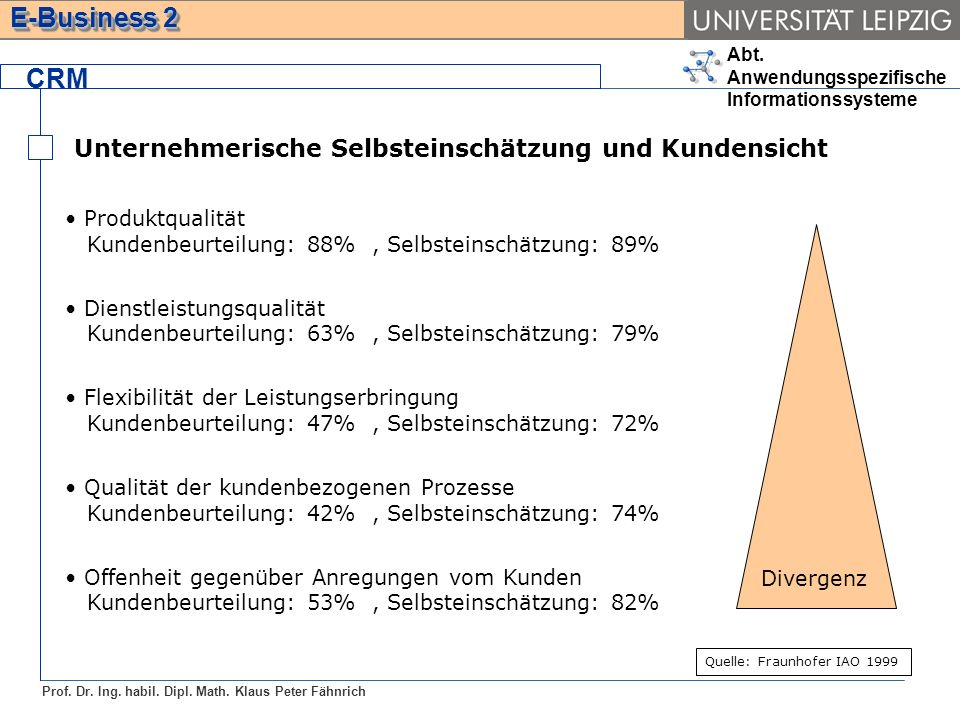 Abt. Anwendungsspezifische Informationssysteme Prof. Dr. Ing. habil. Dipl. Math. Klaus Peter Fähnrich E-Business 2 Unternehmerische Selbsteinschätzung
