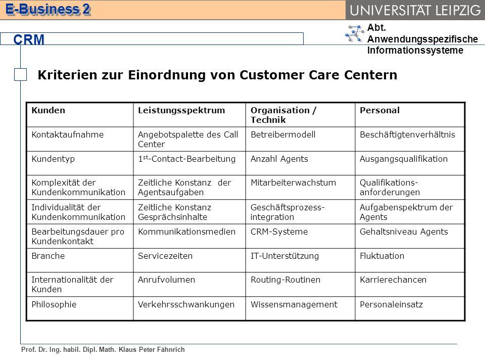 Abt. Anwendungsspezifische Informationssysteme Prof. Dr. Ing. habil. Dipl. Math. Klaus Peter Fähnrich E-Business 2 Kriterien zur Einordnung von Custom