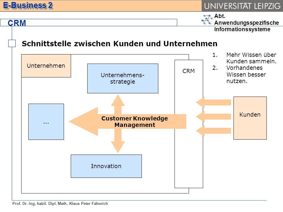 Abt. Anwendungsspezifische Informationssysteme Prof. Dr. Ing. habil. Dipl. Math. Klaus Peter Fähnrich E-Business 2 Schnittstelle zwischen Kunden und U