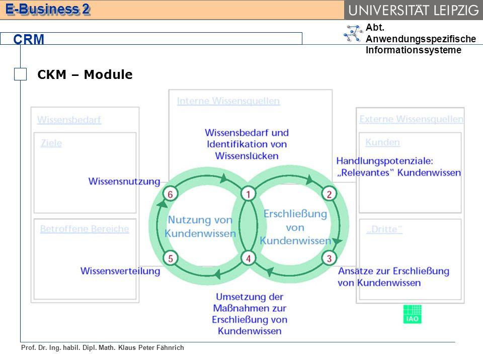 Abt. Anwendungsspezifische Informationssysteme Prof. Dr. Ing. habil. Dipl. Math. Klaus Peter Fähnrich E-Business 2 CRM CKM – Module