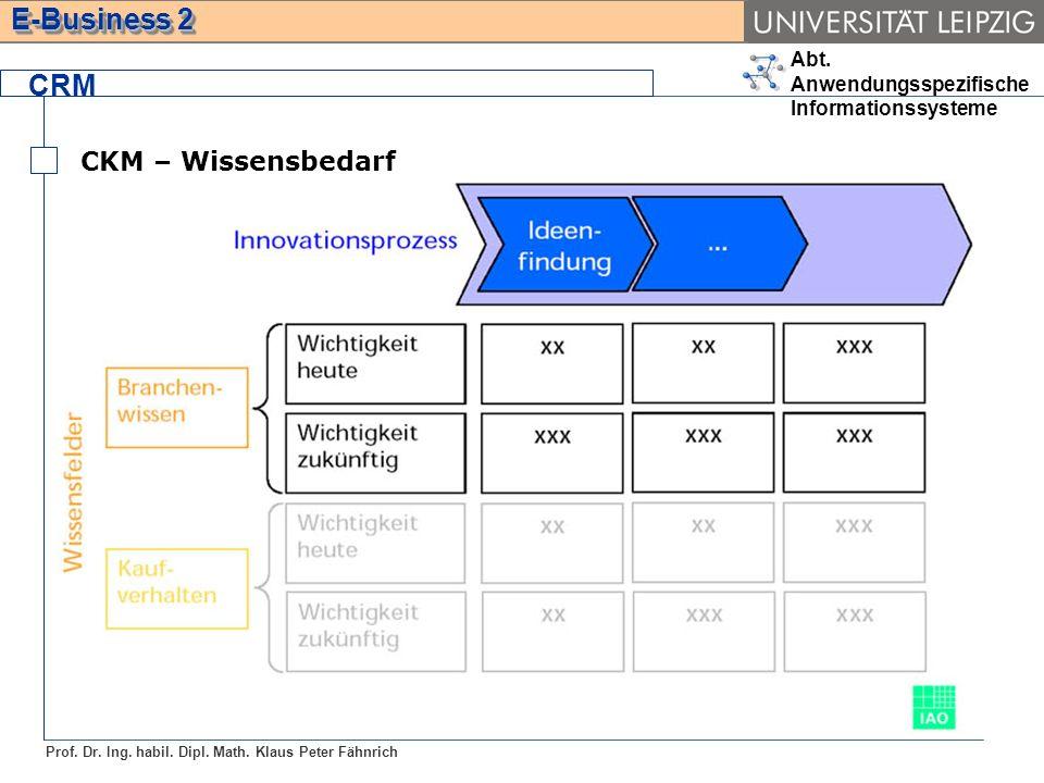 Abt. Anwendungsspezifische Informationssysteme Prof. Dr. Ing. habil. Dipl. Math. Klaus Peter Fähnrich E-Business 2 CRM CKM – Wissensbedarf