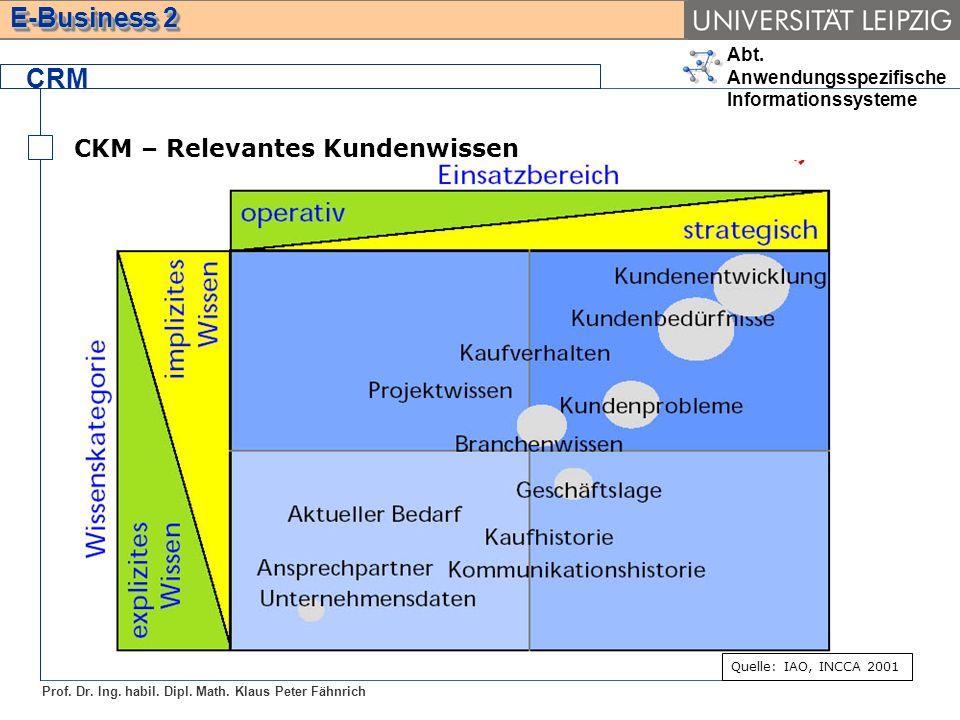 Abt. Anwendungsspezifische Informationssysteme Prof. Dr. Ing. habil. Dipl. Math. Klaus Peter Fähnrich E-Business 2 CRM CKM – Relevantes Kundenwissen Q