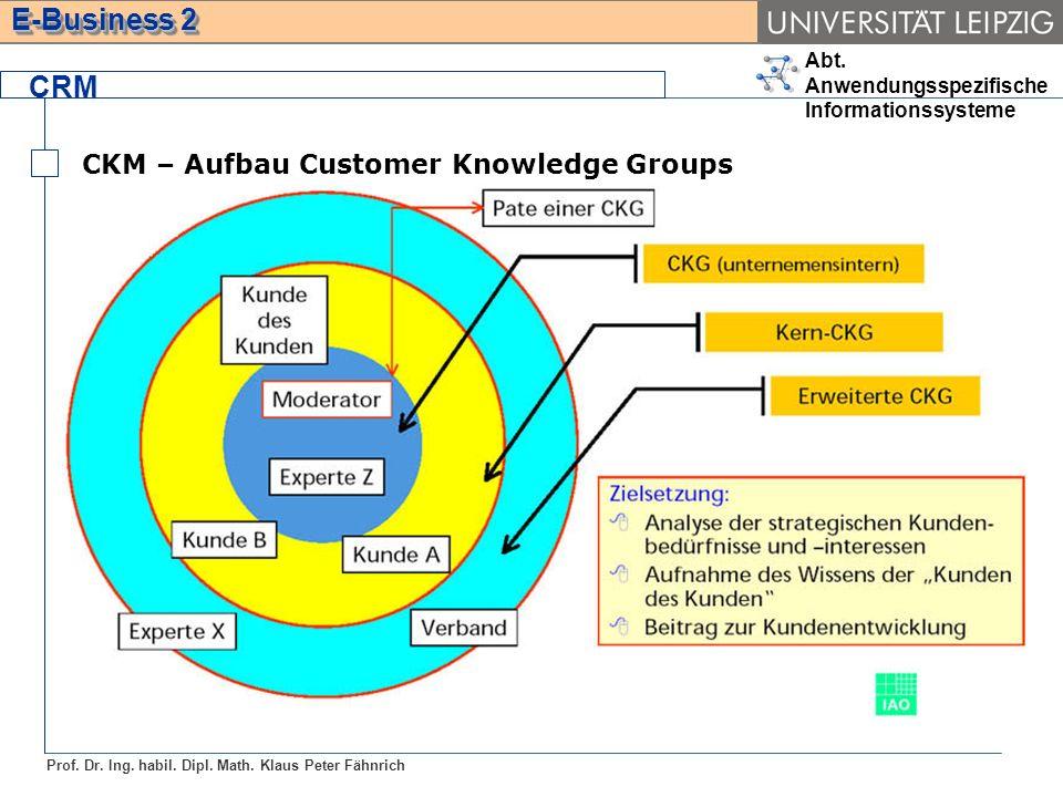 Abt. Anwendungsspezifische Informationssysteme Prof. Dr. Ing. habil. Dipl. Math. Klaus Peter Fähnrich E-Business 2 CRM CKM – Aufbau Customer Knowledge