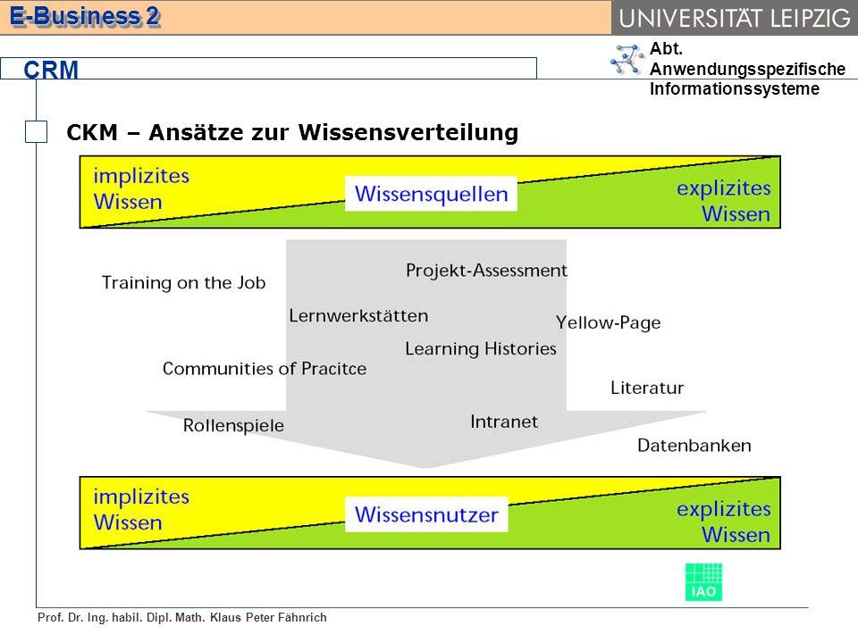 Abt. Anwendungsspezifische Informationssysteme Prof. Dr. Ing. habil. Dipl. Math. Klaus Peter Fähnrich E-Business 2 CRM CKM – Ansätze zur Wissensvertei