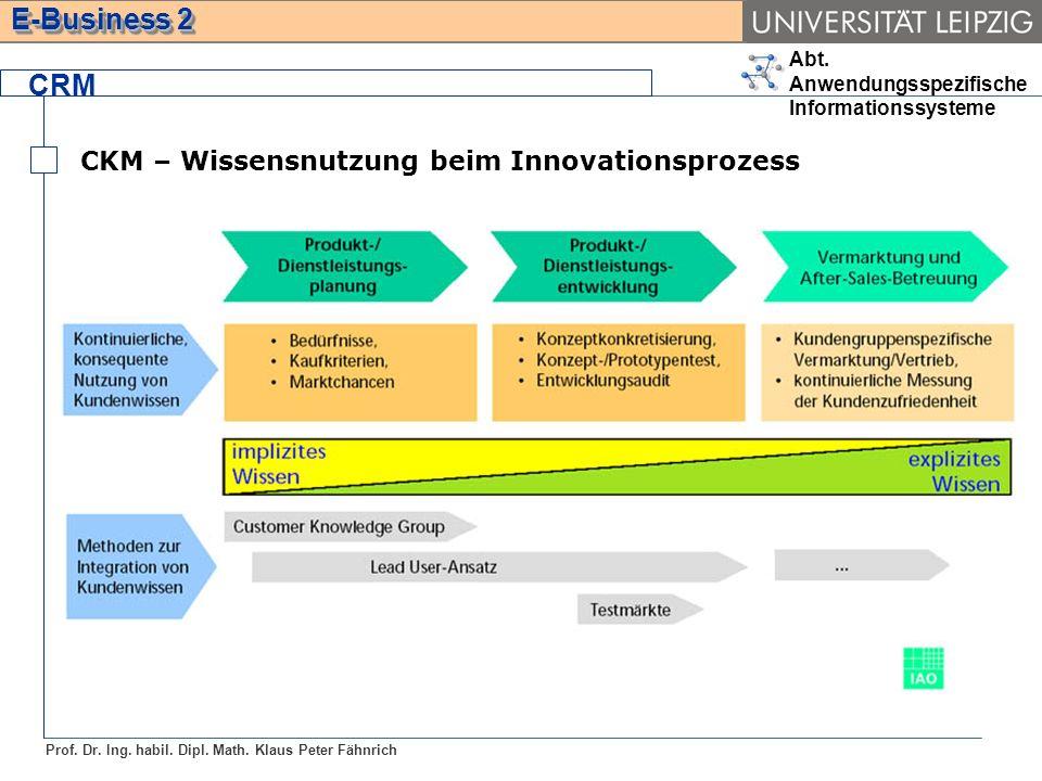 Abt. Anwendungsspezifische Informationssysteme Prof. Dr. Ing. habil. Dipl. Math. Klaus Peter Fähnrich E-Business 2 CRM CKM – Wissensnutzung beim Innov