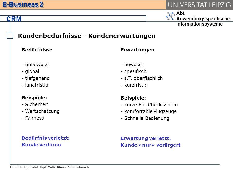 Abt. Anwendungsspezifische Informationssysteme Prof. Dr. Ing. habil. Dipl. Math. Klaus Peter Fähnrich E-Business 2 CRM Kundenbedürfnisse - Kundenerwar