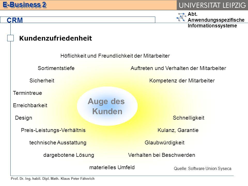 Abt. Anwendungsspezifische Informationssysteme Prof. Dr. Ing. habil. Dipl. Math. Klaus Peter Fähnrich E-Business 2 CRM Kundenzufriedenheit Höflichkeit