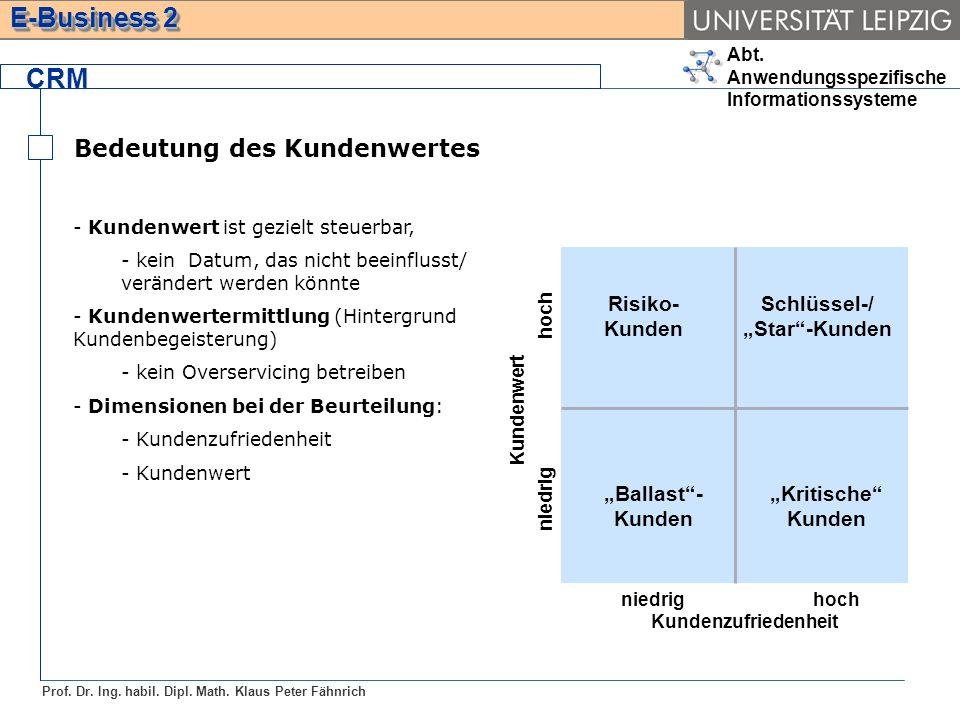 Abt. Anwendungsspezifische Informationssysteme Prof. Dr. Ing. habil. Dipl. Math. Klaus Peter Fähnrich E-Business 2 CRM Bedeutung des Kundenwertes Kund